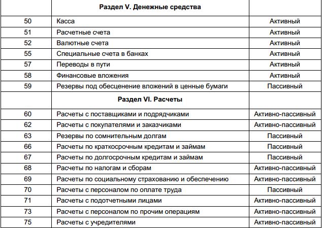 План бух счетов для украины 2016-2017